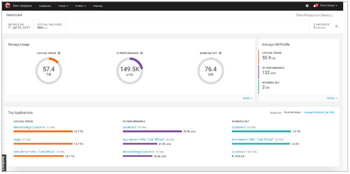 Tintri Analytics Dashboard
