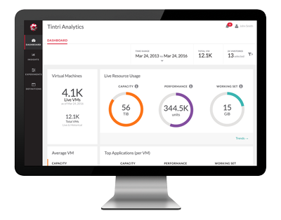 Tintri Analytics Monitor