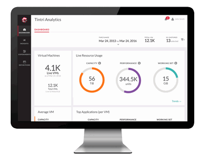 Tintri Analytics